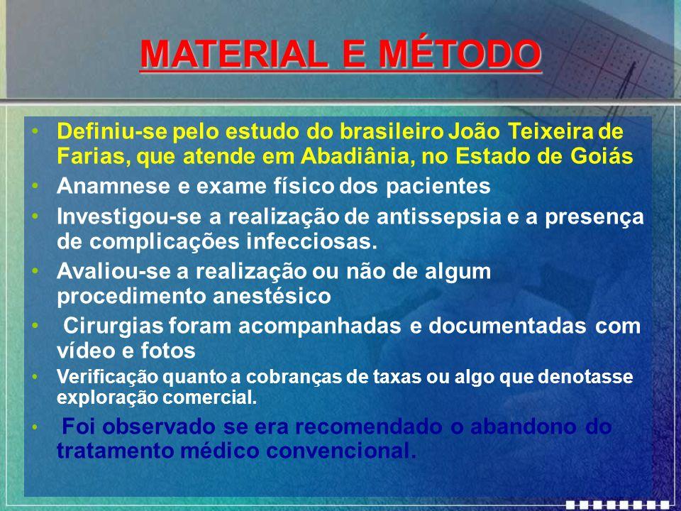 MATERIAL E MÉTODODefiniu-se pelo estudo do brasileiro João Teixeira de Farias, que atende em Abadiânia, no Estado de Goiás.