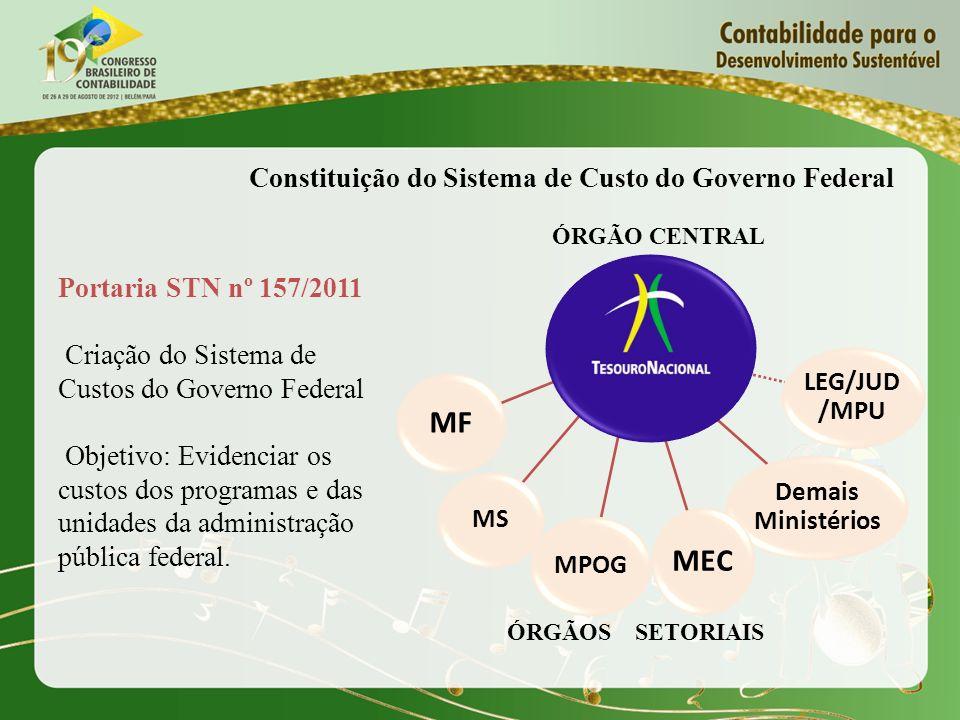 MF MEC Constituição do Sistema de Custo do Governo Federal