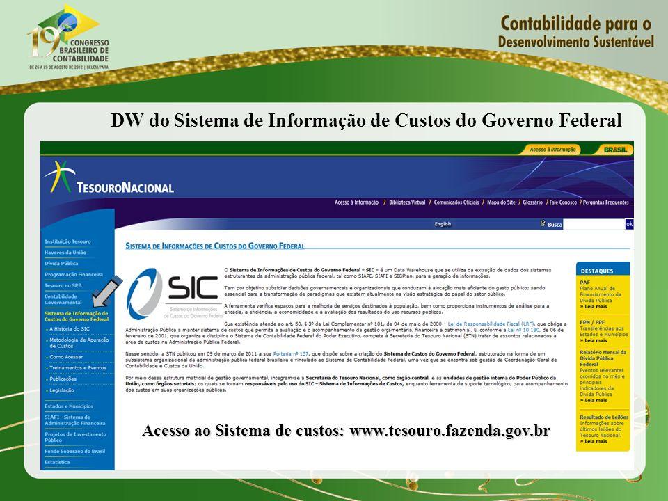 DW do Sistema de Informação de Custos do Governo Federal
