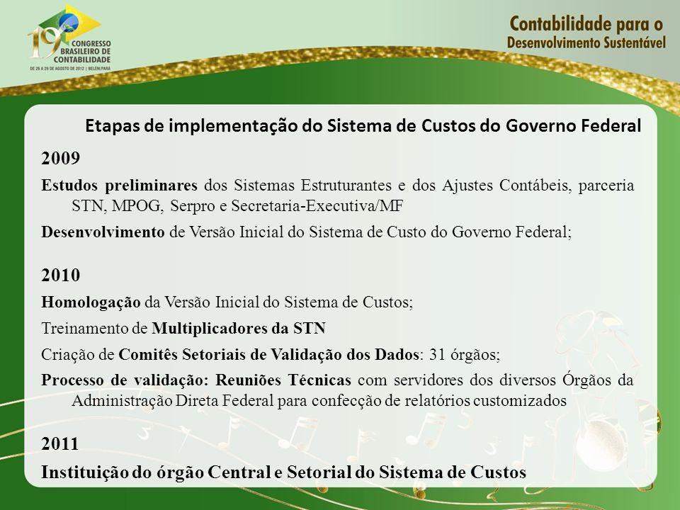 Etapas de implementação do Sistema de Custos do Governo Federal