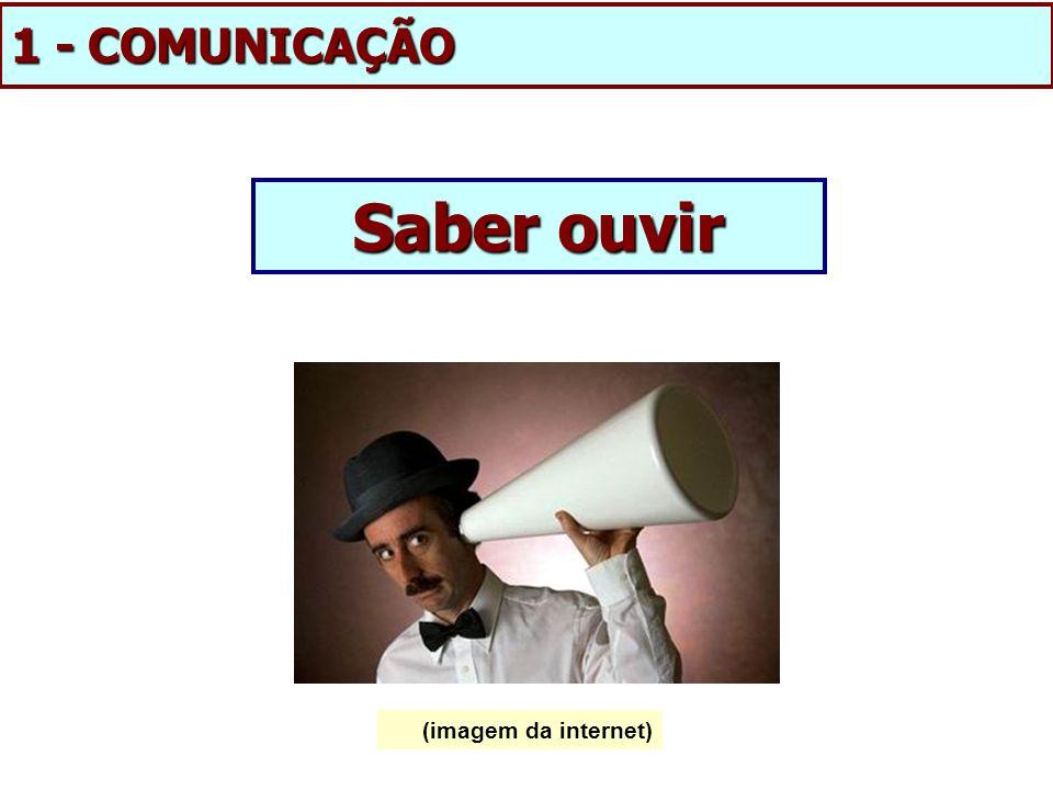 1 - COMUNICAÇÃO Saber ouvir (imagem da internet)