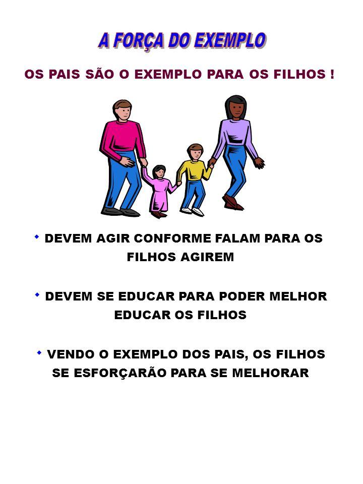 A FORÇA DO EXEMPLO  DEVEM AGIR CONFORME FALAM PARA OS