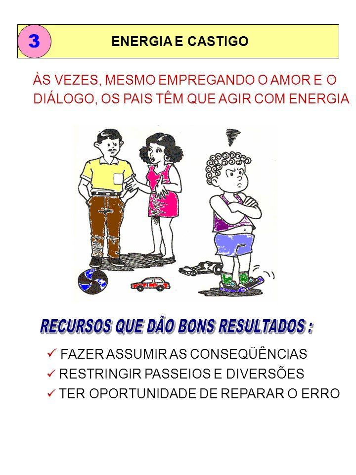 RECURSOS QUE DÃO BONS RESULTADOS :