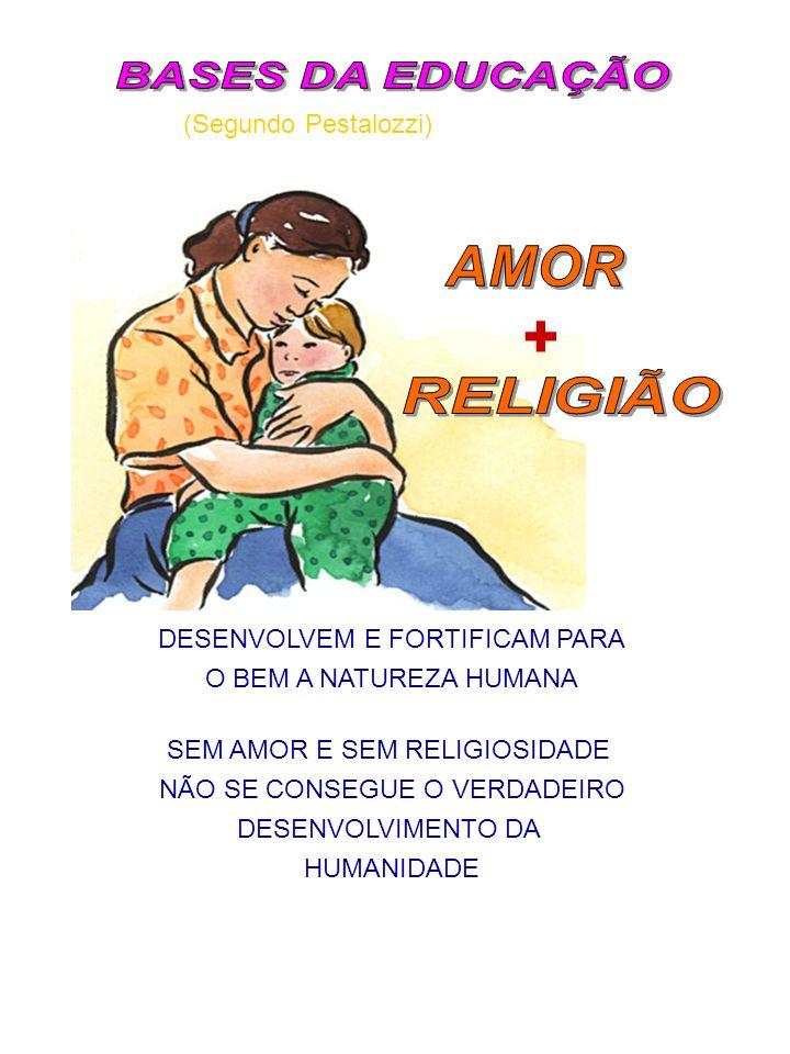 + BASES DA EDUCAÇÃO AMOR RELIGIÃO (Segundo Pestalozzi)