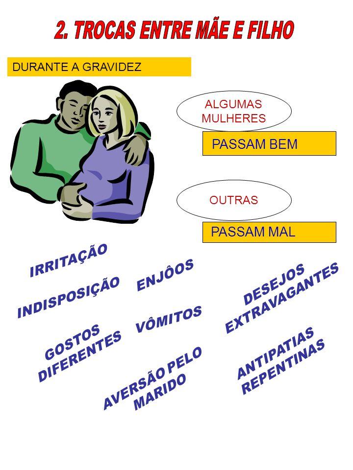 2. TROCAS ENTRE MÃE E FILHO