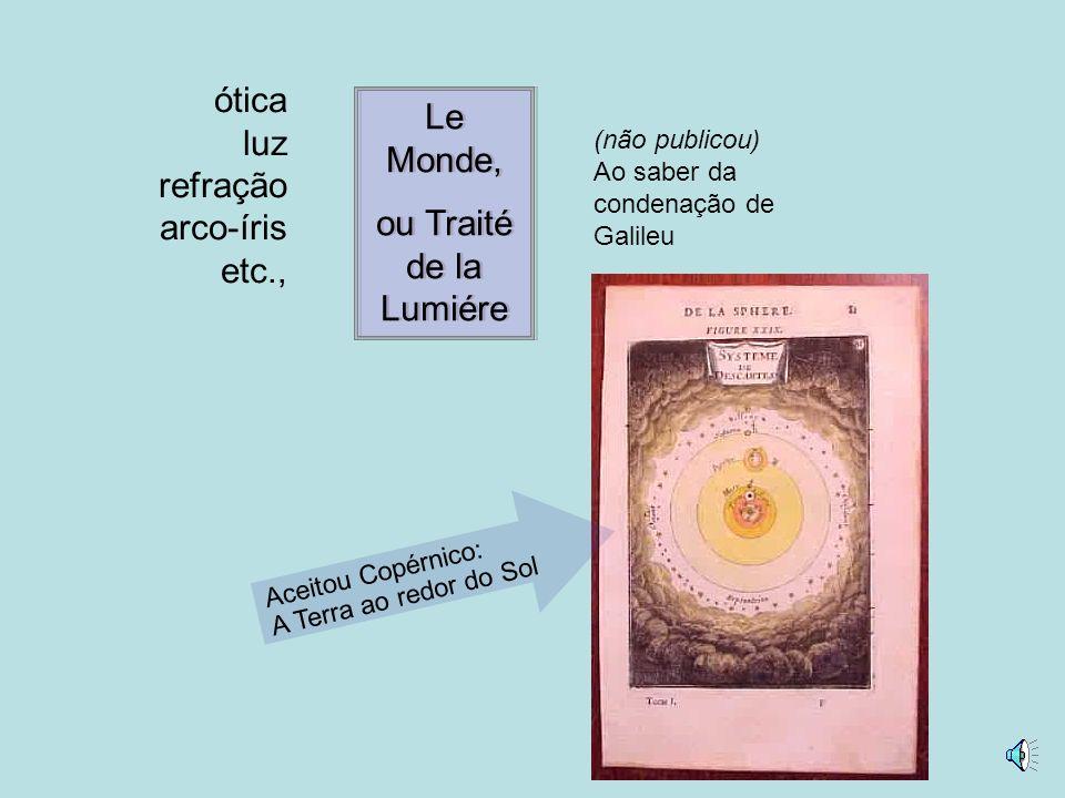 ótica luz refração arco-íris etc., Le Monde, ou Traité de la Lumiére