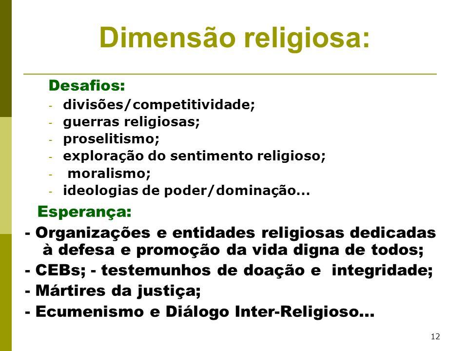Dimensão religiosa: Esperança: