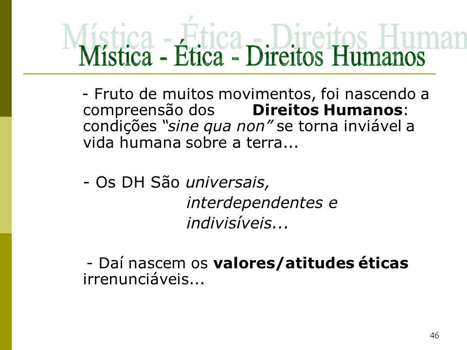 Mística - Ética - Direitos Humanos