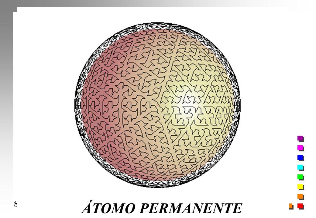 ÁTOMO PERMANENTE