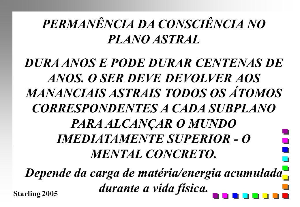 PERMANÊNCIA DA CONSCIÊNCIA NO PLANO ASTRAL