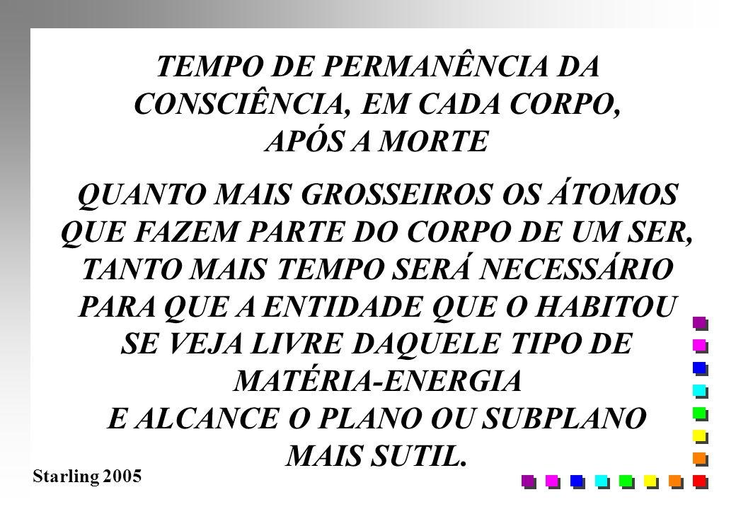 TEMPO DE PERMANÊNCIA DA CONSCIÊNCIA, EM CADA CORPO, APÓS A MORTE