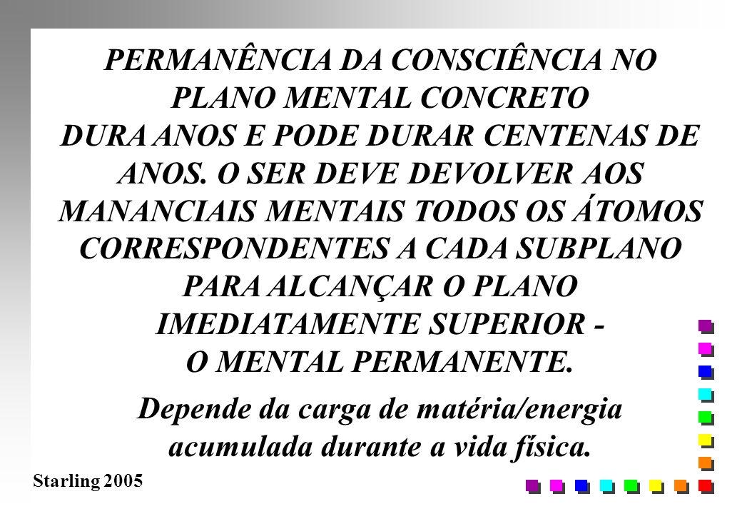 PERMANÊNCIA DA CONSCIÊNCIA NO PLANO MENTAL CONCRETO