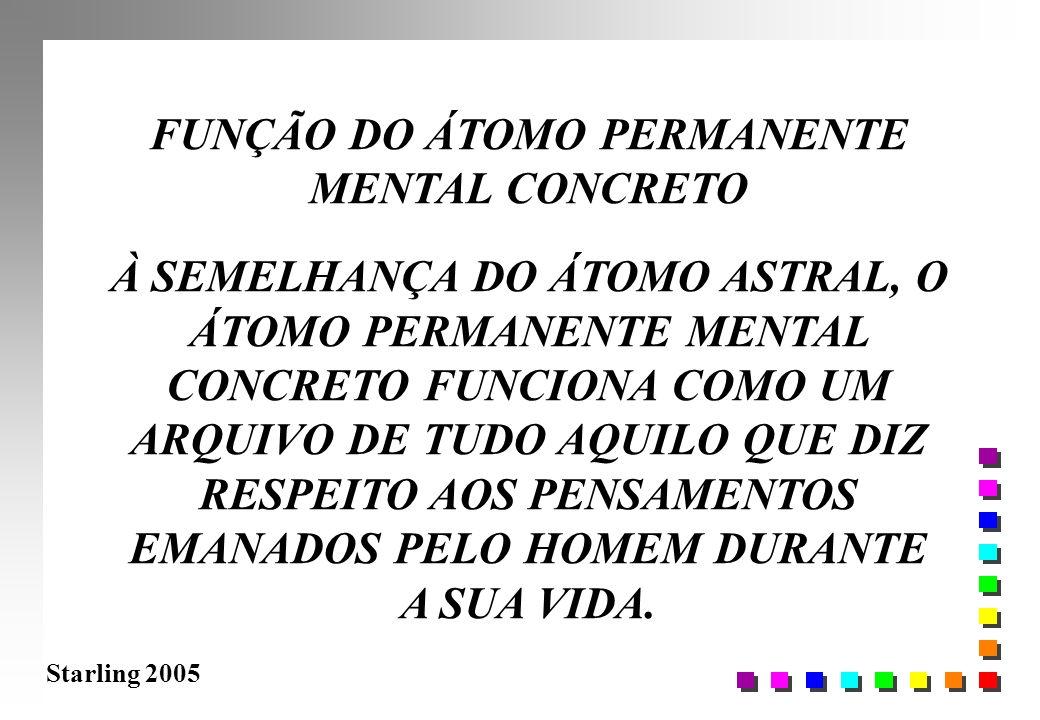 FUNÇÃO DO ÁTOMO PERMANENTE