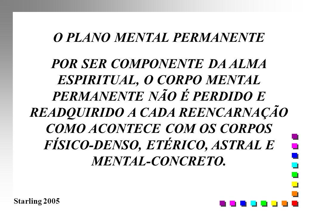 O PLANO MENTAL PERMANENTE