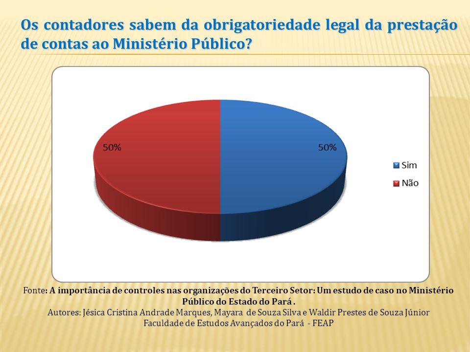 Faculdade de Estudos Avançados do Pará - FEAP