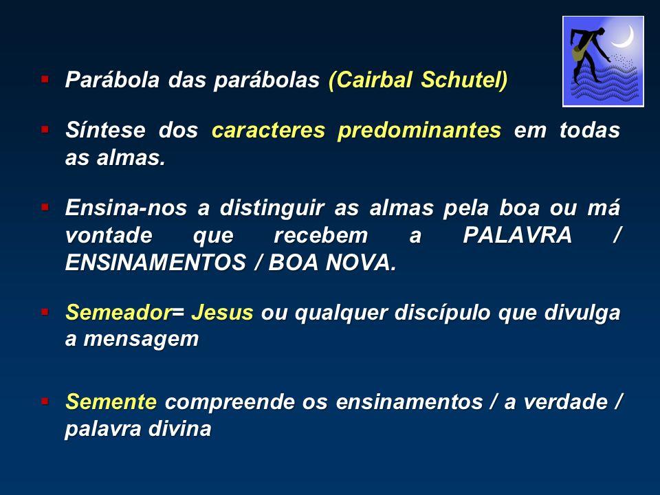 Parábola das parábolas (Cairbal Schutel)