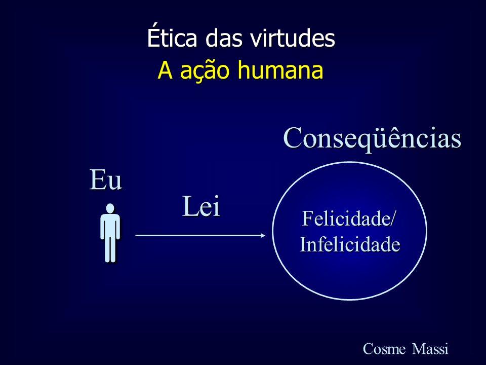 Conseqüências Eu Lei Ética das virtudes A ação humana Felicidade/
