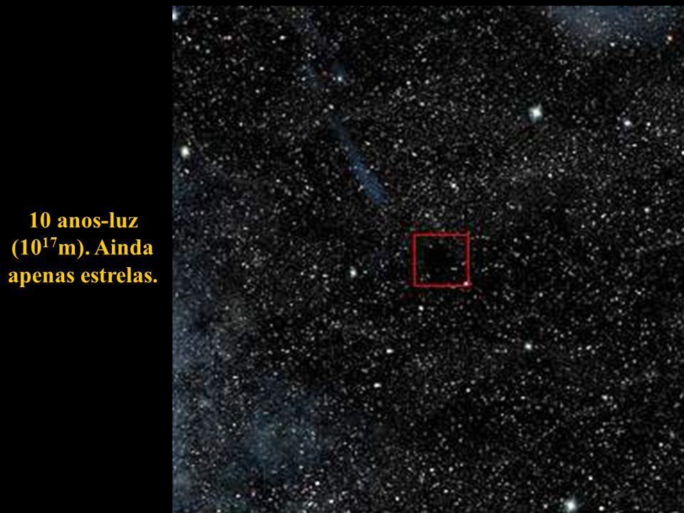 10 anos-luz (1017m). Ainda apenas estrelas.