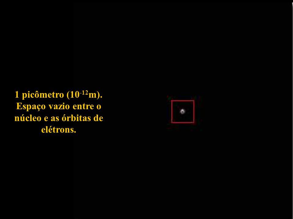 1 picômetro (10-12m). Espaço vazio entre o núcleo e as órbitas de elétrons.