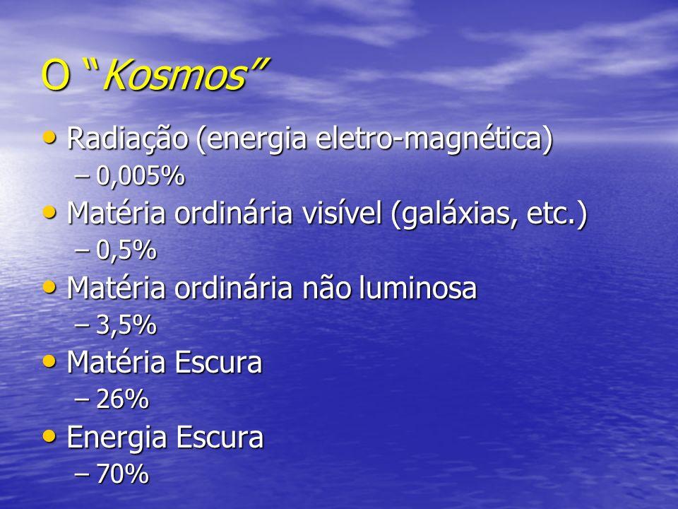 O Kosmos Radiação (energia eletro-magnética)