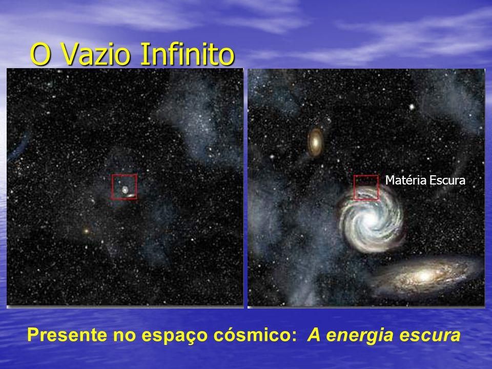 Presente no espaço cósmico: A energia escura
