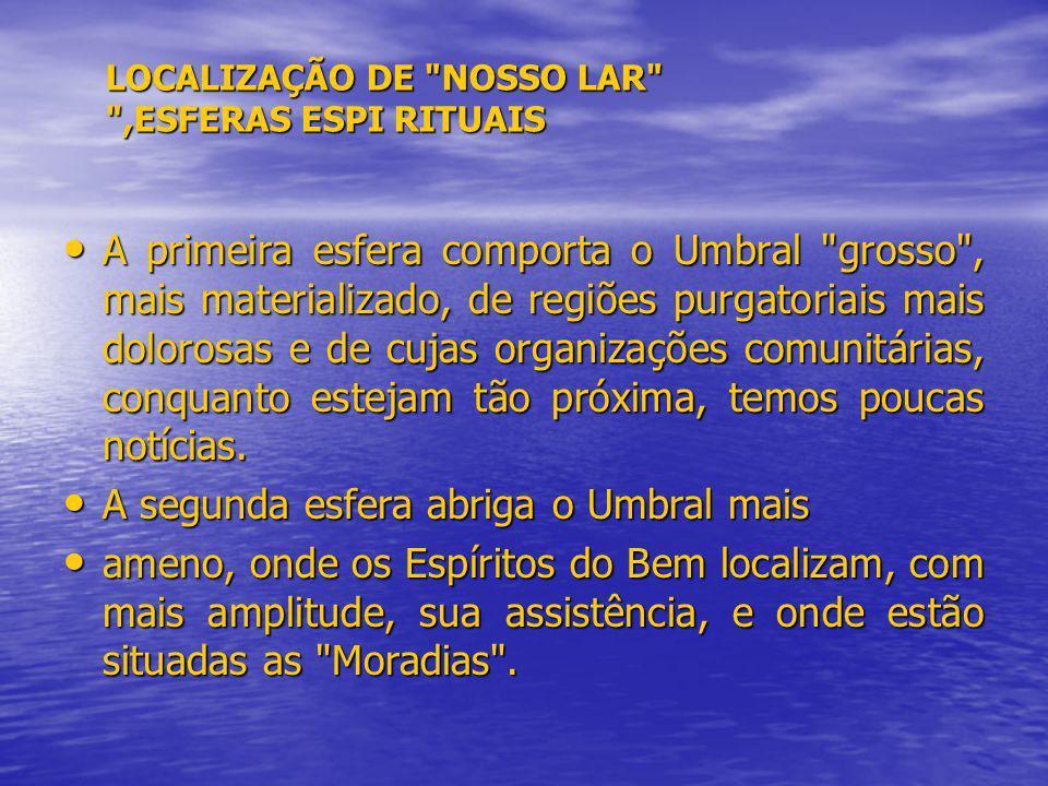 LOCALIZAÇÃO DE NOSSO LAR  ,ESFERAS ESPI RITUAIS