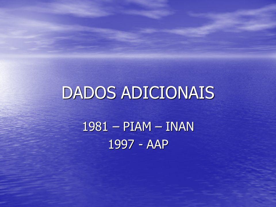 DADOS ADICIONAIS 1981 – PIAM – INAN 1997 - AAP