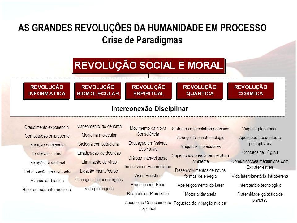 AS GRANDES REVOLUÇÕES DA HUMANIDADE EM PROCESSO Crise de Paradigmas