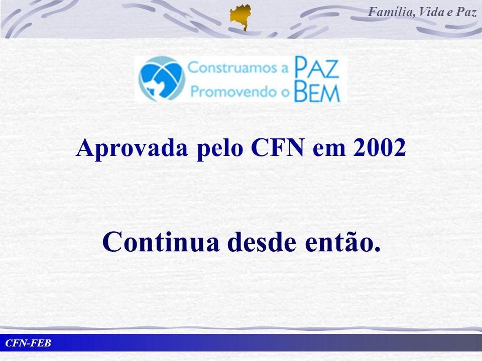 Aprovada pelo CFN em 2002 Continua desde então.