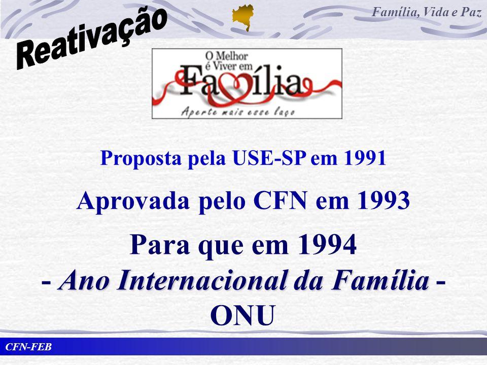 - Ano Internacional da Família -