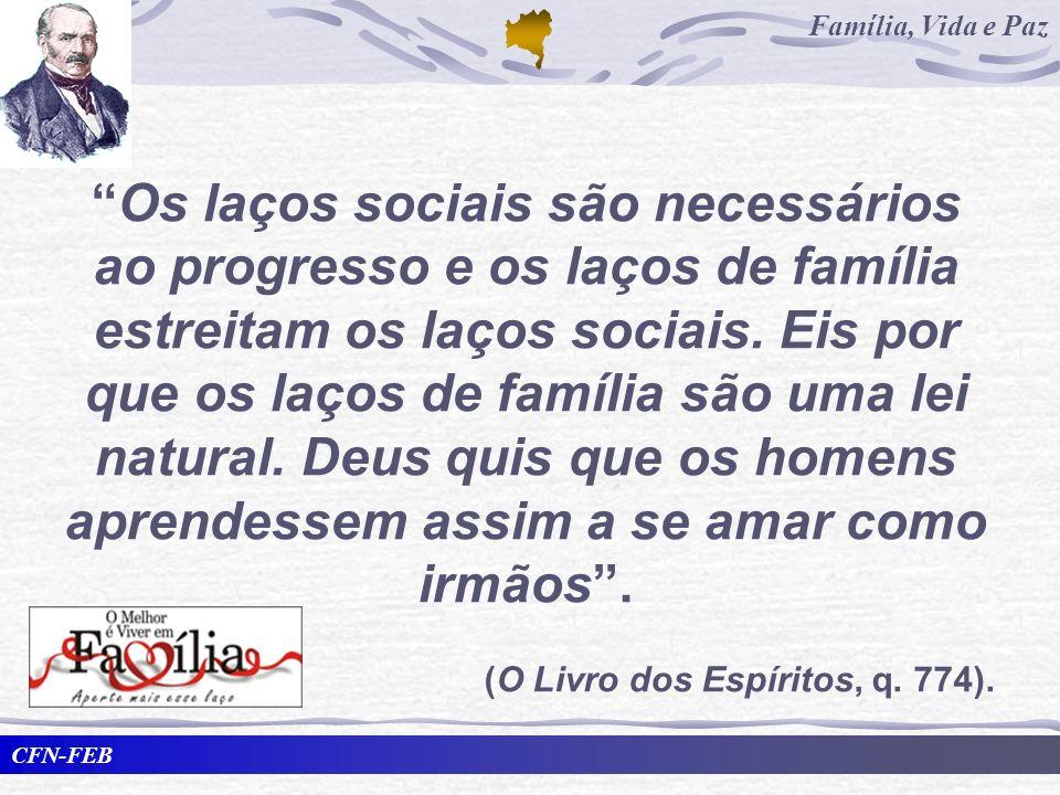 Os laços sociais são necessários ao progresso e os laços de família estreitam os laços sociais. Eis por que os laços de família são uma lei natural. Deus quis que os homens aprendessem assim a se amar como irmãos .