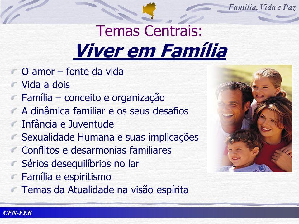Temas Centrais: Viver em Família
