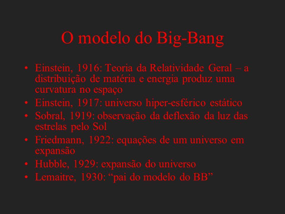 O modelo do Big-Bang Einstein, 1916: Teoria da Relatividade Geral – a distribuição de matéria e energia produz uma curvatura no espaço.