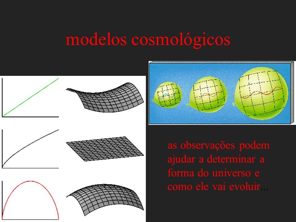 modelos cosmológicosas observações podem ajudar a determinar a forma do universo e como ele vai evoluir...