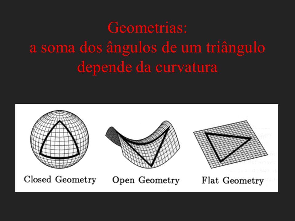 Geometrias: a soma dos ângulos de um triângulo depende da curvatura
