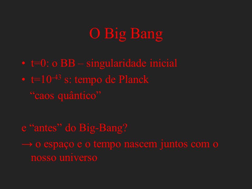 O Big Bang t=0: o BB – singularidade inicial