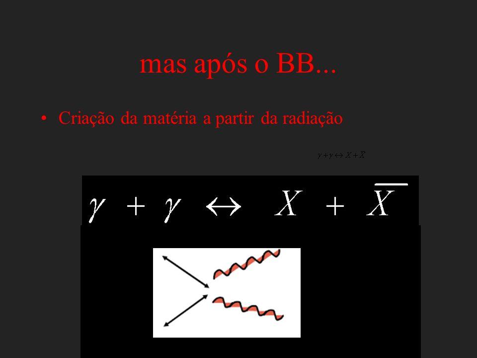 mas após o BB... Criação da matéria a partir da radiação