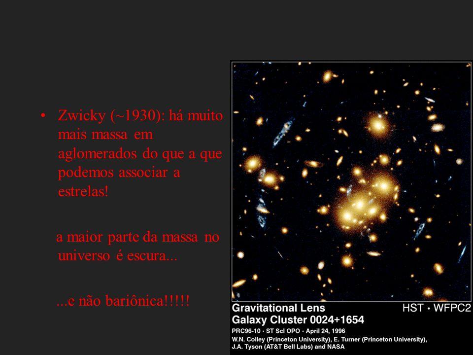 Zwicky (~1930): há muito mais massa em aglomerados do que a que podemos associar a estrelas!
