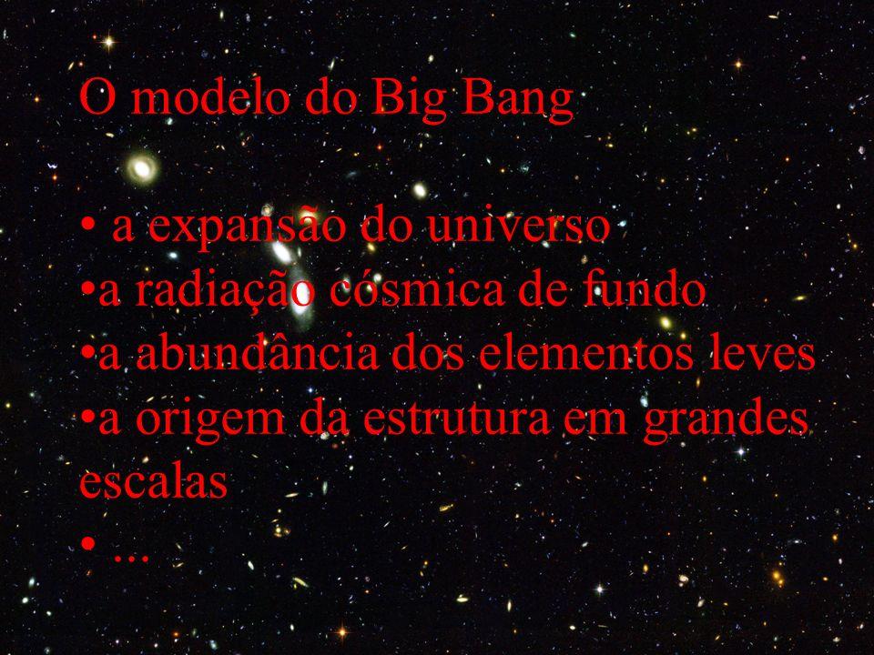 O modelo do Big Bang a expansão do universo. a radiação cósmica de fundo. a abundância dos elementos leves.