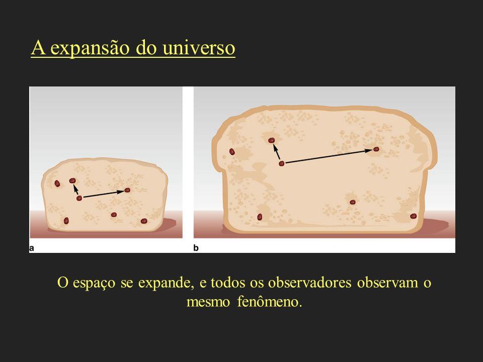 A expansão do universo O espaço se expande, e todos os observadores observam o mesmo fenômeno.