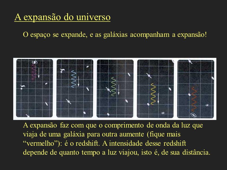 A expansão do universo O espaço se expande, e as galáxias acompanham a expansão!