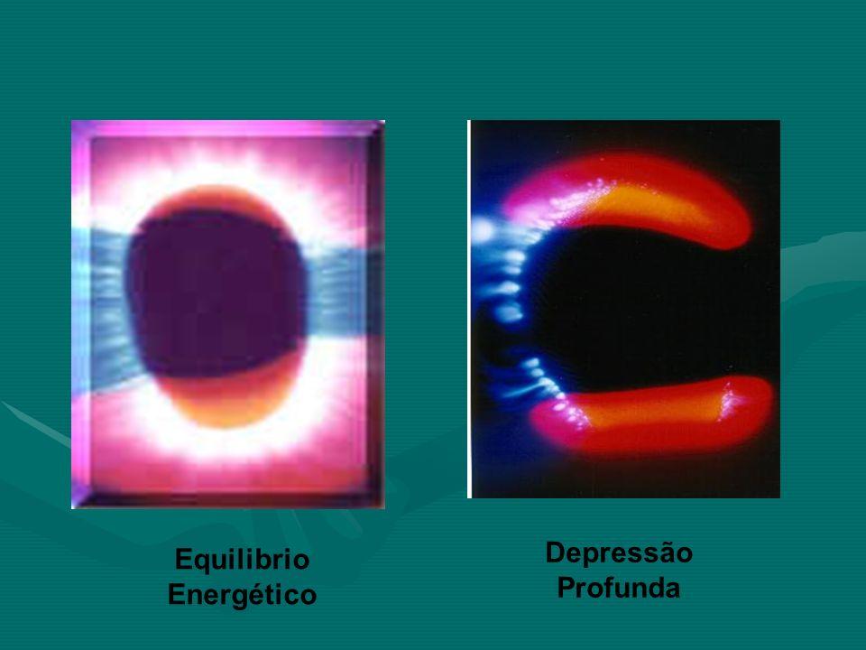 Depressão Profunda Equilibrio Energético