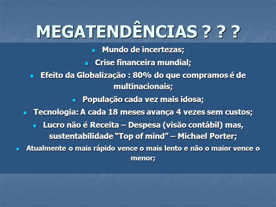 MEGATENDÊNCIAS Mundo de incertezas; Crise financeira mundial;