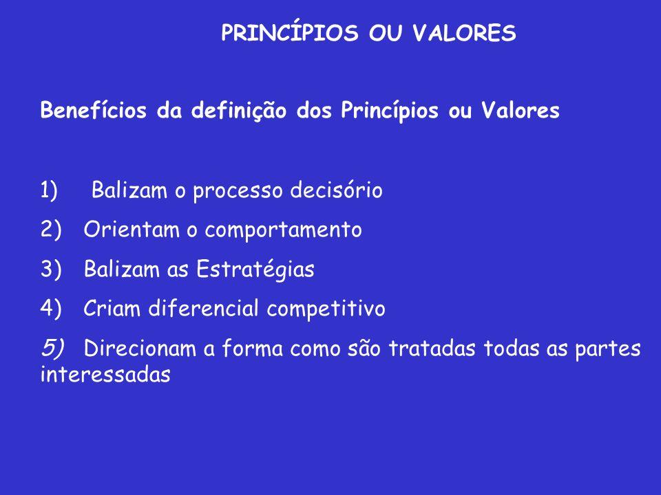 PRINCÍPIOS OU VALORES Benefícios da definição dos Princípios ou Valores. 1) Balizam o processo decisório.