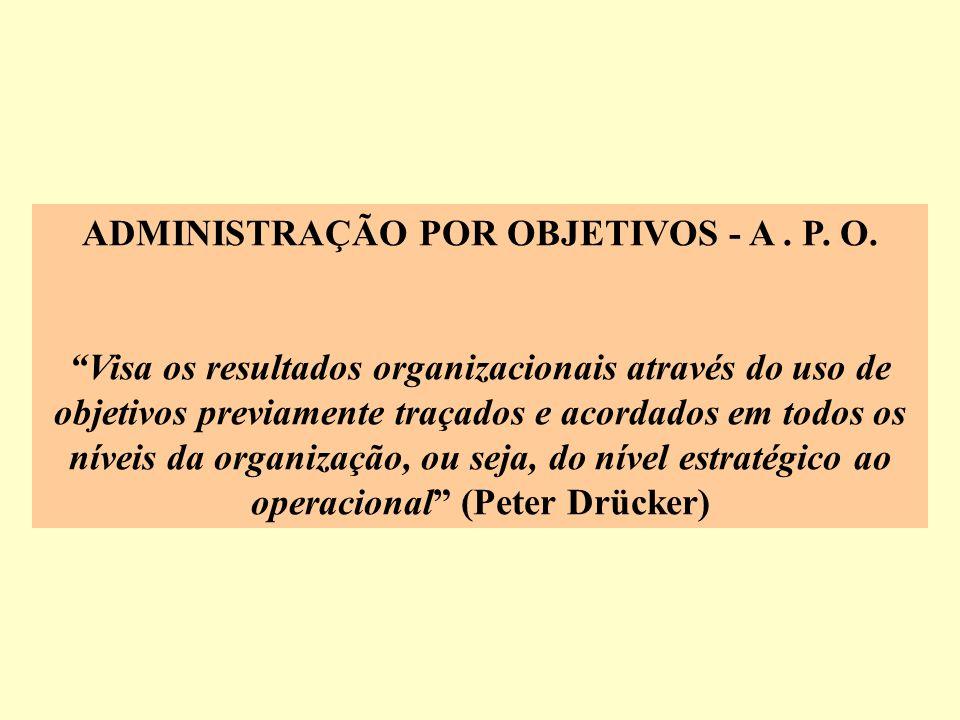 ADMINISTRAÇÃO POR OBJETIVOS - A . P. O.