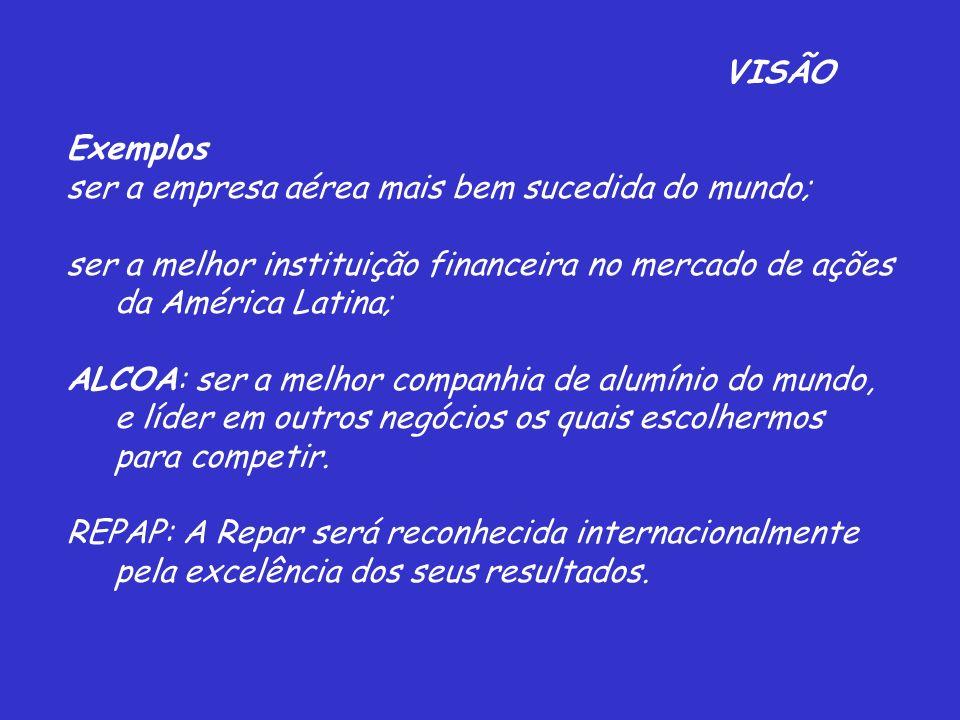 VISÃO Exemplos. ser a empresa aérea mais bem sucedida do mundo; ser a melhor instituição financeira no mercado de ações da América Latina;