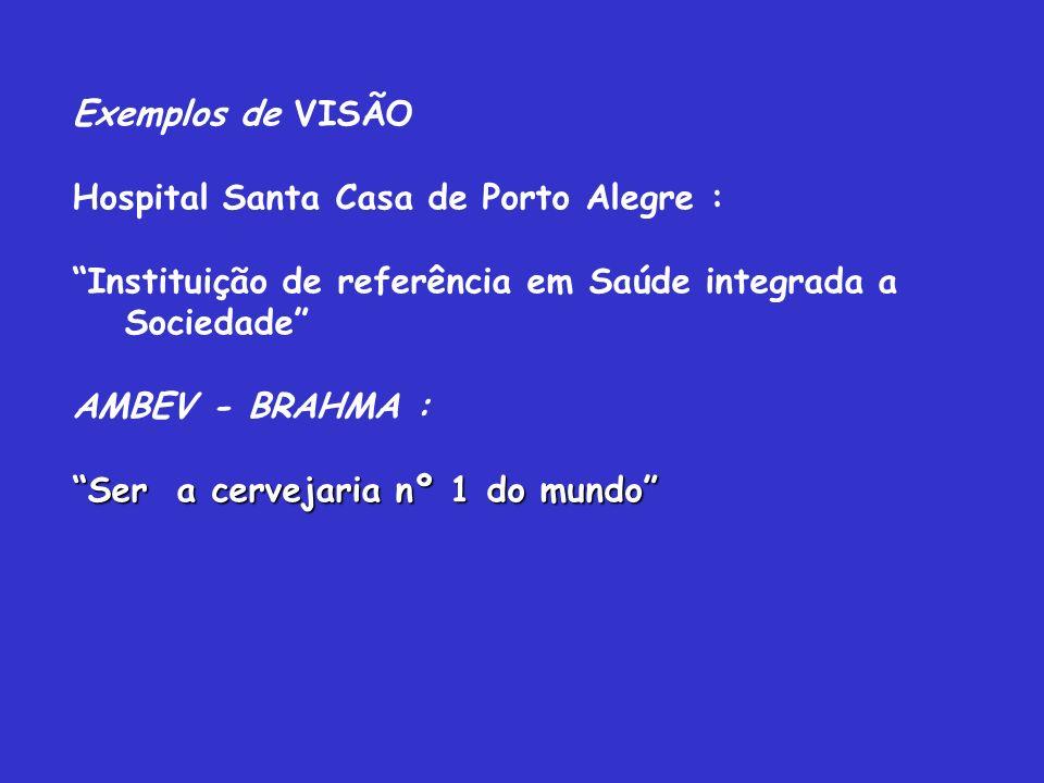 Exemplos de VISÃOHospital Santa Casa de Porto Alegre : Instituição de referência em Saúde integrada a Sociedade