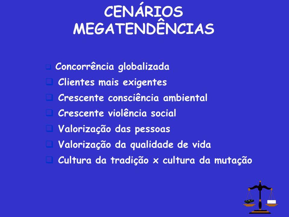CENÁRIOS MEGATENDÊNCIAS