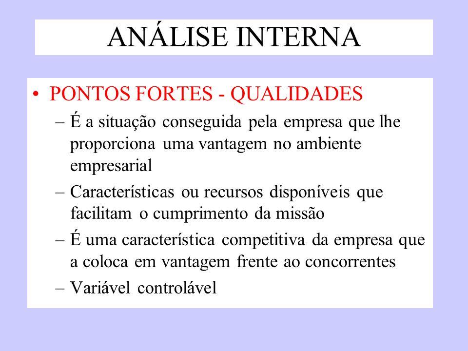 ANÁLISE INTERNA PONTOS FORTES - QUALIDADES