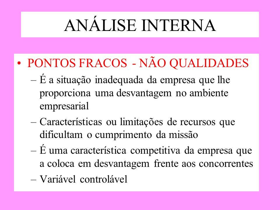 ANÁLISE INTERNA PONTOS FRACOS - NÃO QUALIDADES